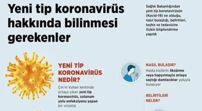 Virüs Türkiye'de!